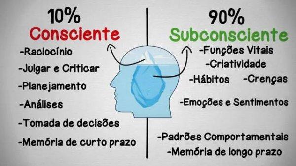 O poder do Subconsciente por Dr. Joseph Murphy, um video muito bom!